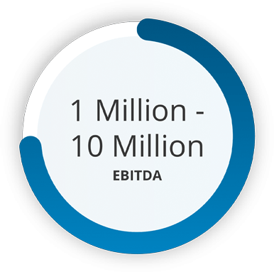 ccp-investment-criteria-ebitda